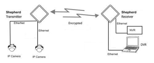 derytech surveillance systems inc